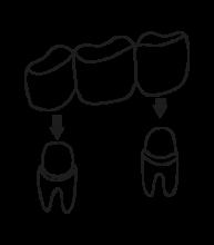 klinika dentystyczna wrocław